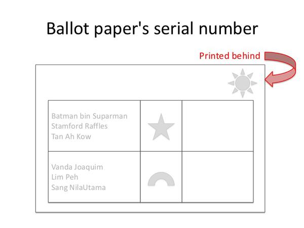 redwire-singapore-general-election-ballot-paper