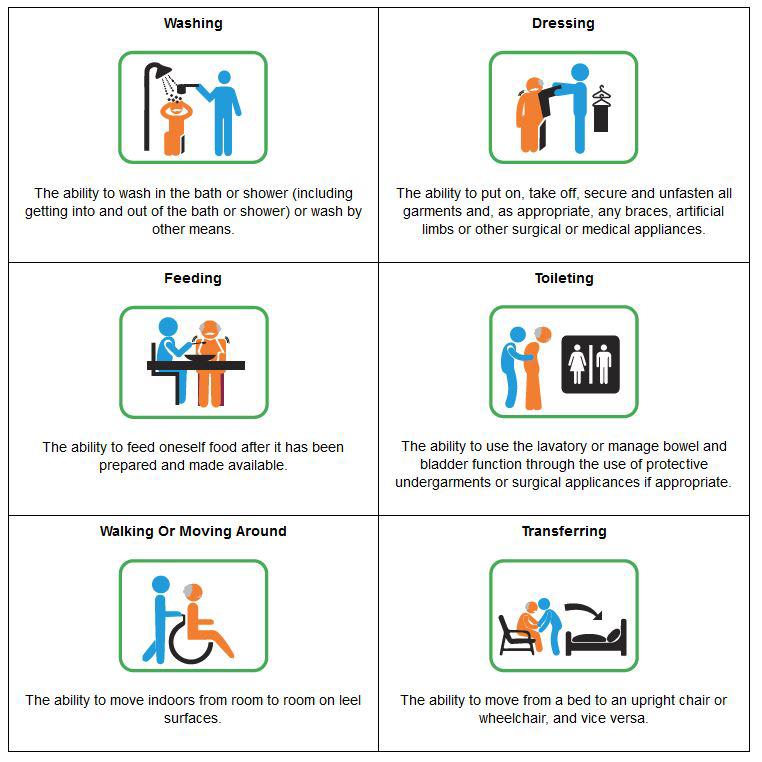 redwire-singapore-eldershield-premiums-3