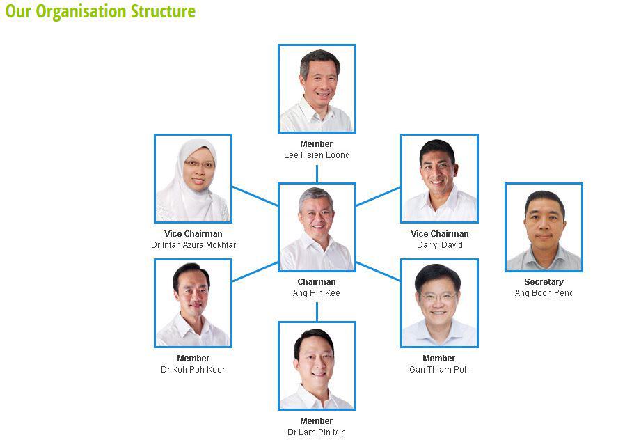 redwire-singapore-ang-mo-kio-town-council-board-1