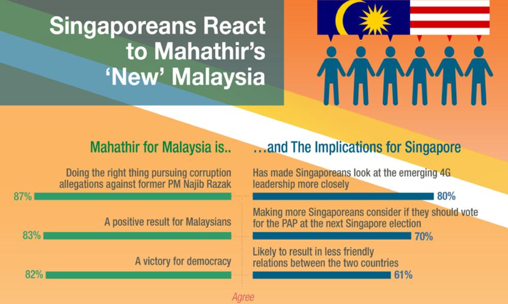redwire-singapore-blackbox-malaysia-election-win