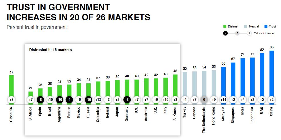 redwire-singapore-edelman-government-trust-x8e1